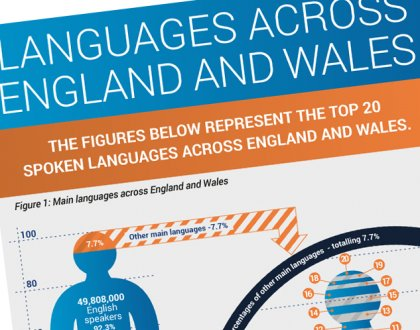 Different languages are spoken in England & Wales.